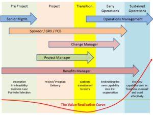 Benefits_Management